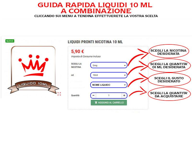 Guida rapida liquidi sigaretta elettronica