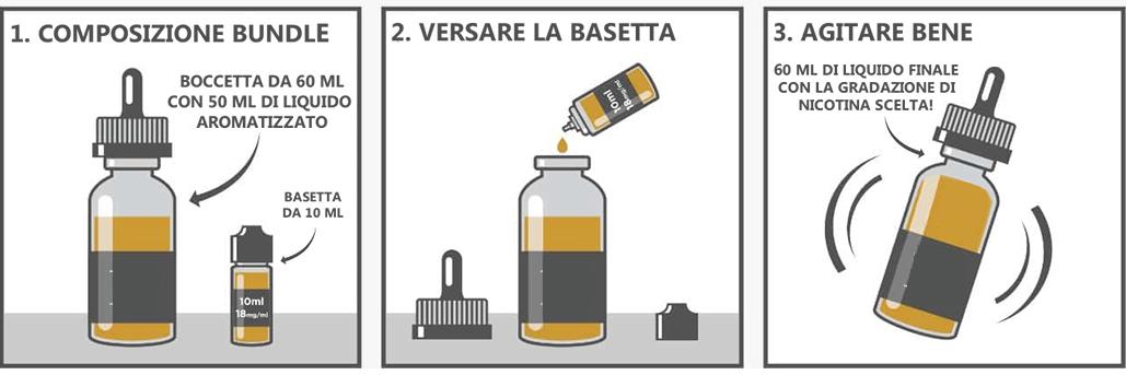 Preparazione Liquido 50ml mix