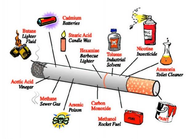 sigaretta sostanze tossiche