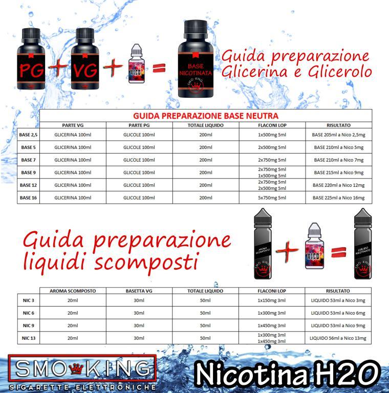 Tabella Nicotina In-Acqua sigaretta elettronica liquidi