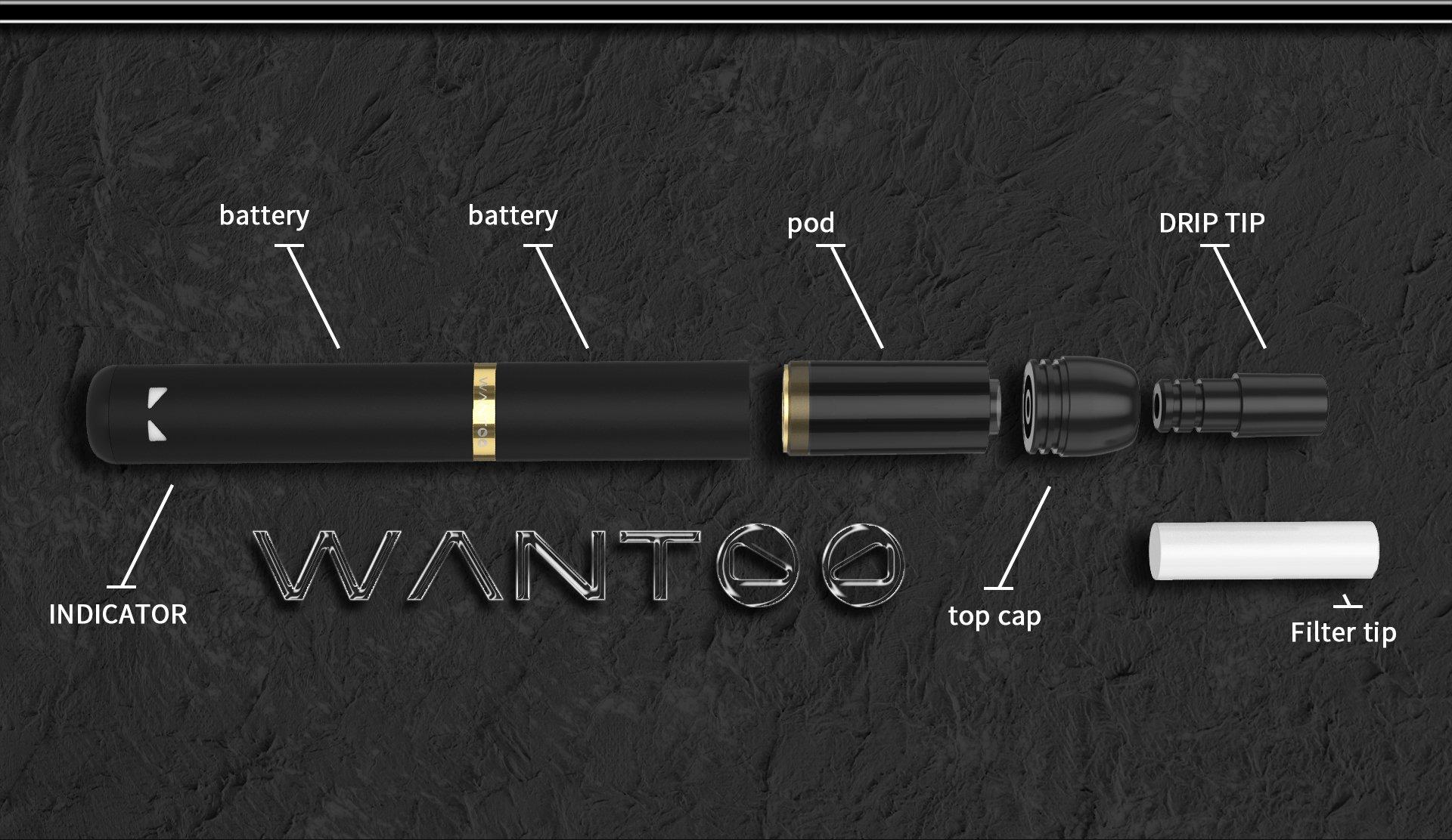 Wantoo Kit